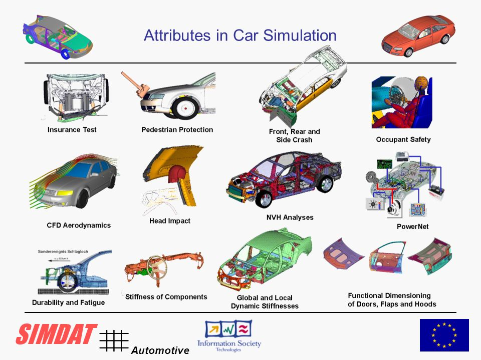 Automotive Attributes in Car Simulation