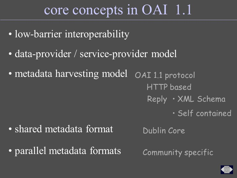 core concepts in OAI 1.1 shared metadata format OAI 1.1 protocol Dublin Core HTTP based Community specific Reply XML Schema Self contained low-barrier interoperability data-provider / service-provider model metadata harvesting model parallel metadata formats