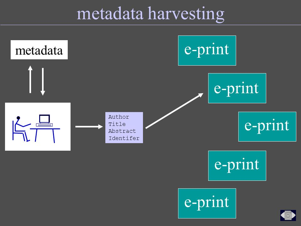 metadata harvesting metadata Author Title Abstract Identifer e-print