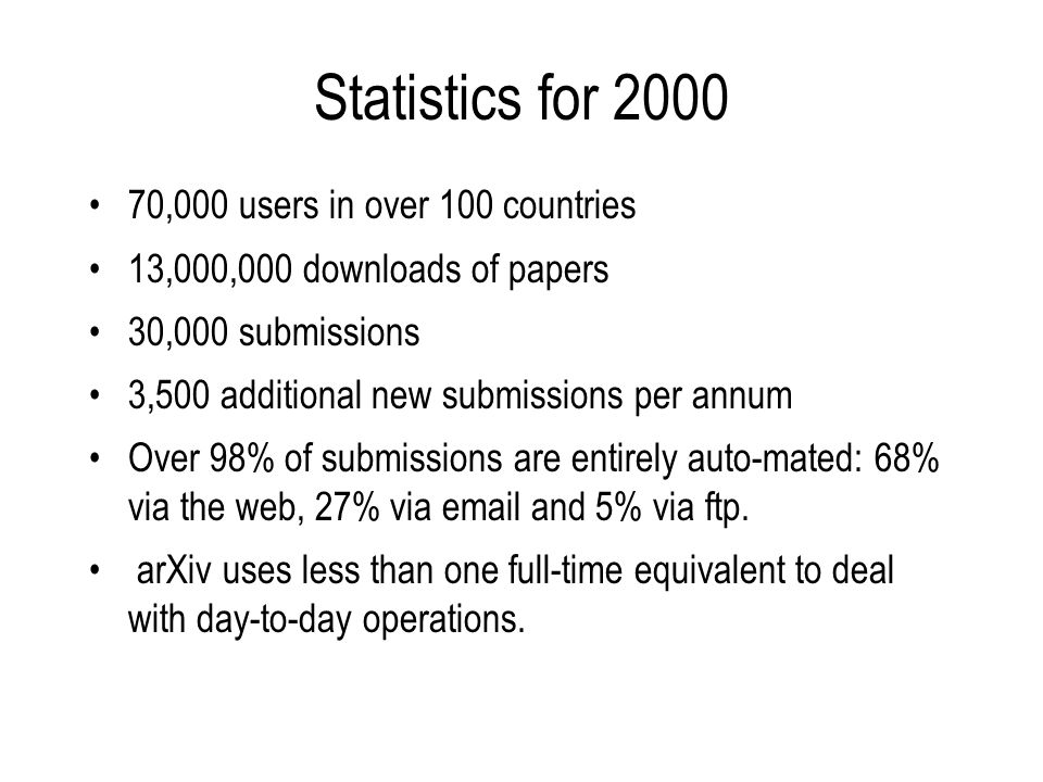 Statistics for 2000 70,000 users in over 100 countries 13,000,000 downloads of papers 30,000 submissions 3,500 additional new submissions per annum Over 98% of submissions are entirely auto-mated: 68% via the web, 27% via email and 5% via ftp.