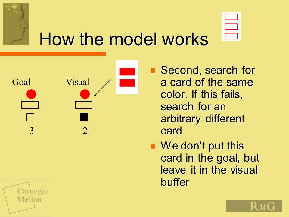 How the model works Second, search for a card of the same color.