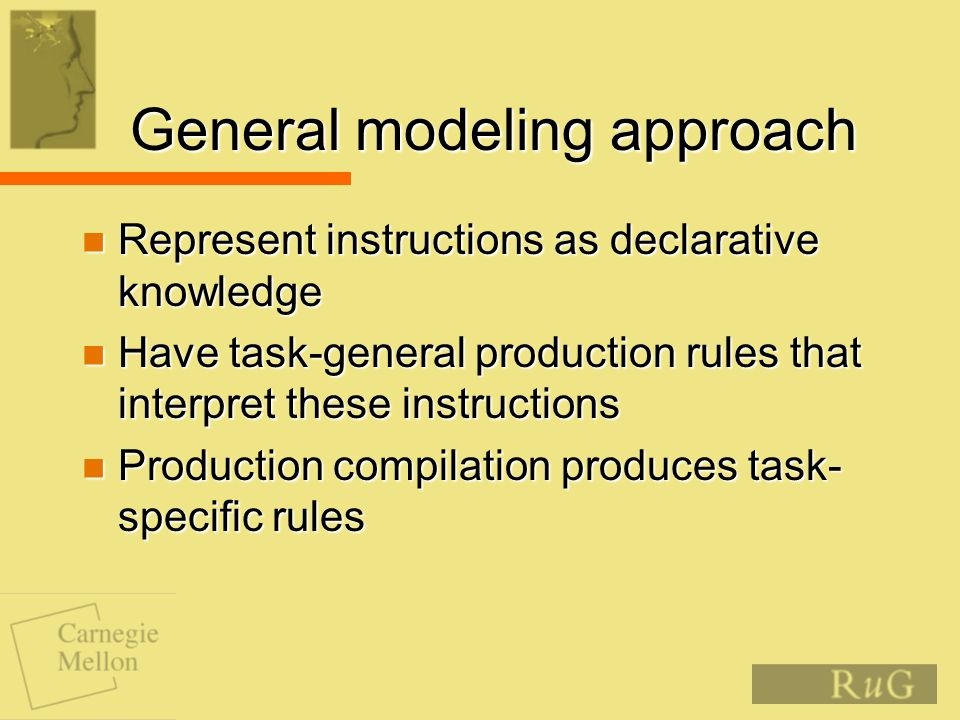 General modeling approach Represent instructions as declarative knowledge Represent instructions as declarative knowledge Have task-general production rules that interpret these instructions Have task-general production rules that interpret these instructions Production compilation produces task- specific rules Production compilation produces task- specific rules