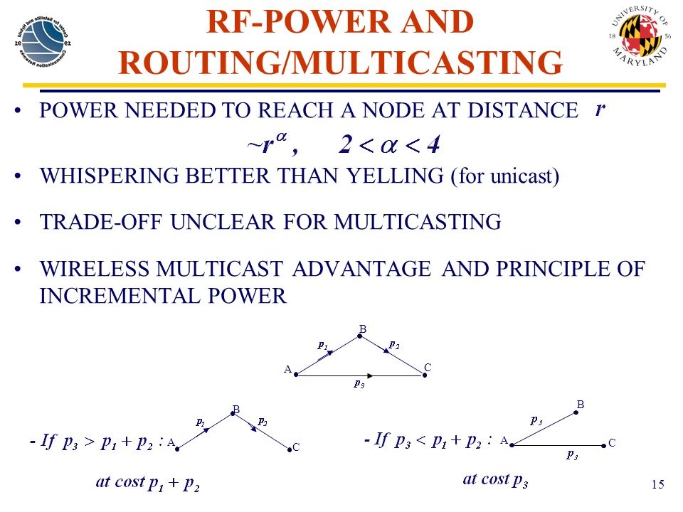 15 RF-POWER AND ROUTING/MULTICASTING POWER NEEDED TO REACH A NODE AT DISTANCE WHISPERING BETTER THAN YELLING (for unicast) TRADE-OFF UNCLEAR FOR MULTICASTING WIRELESS MULTICAST ADVANTAGE AND PRINCIPLE OF INCREMENTAL POWER A B C A B C A B C