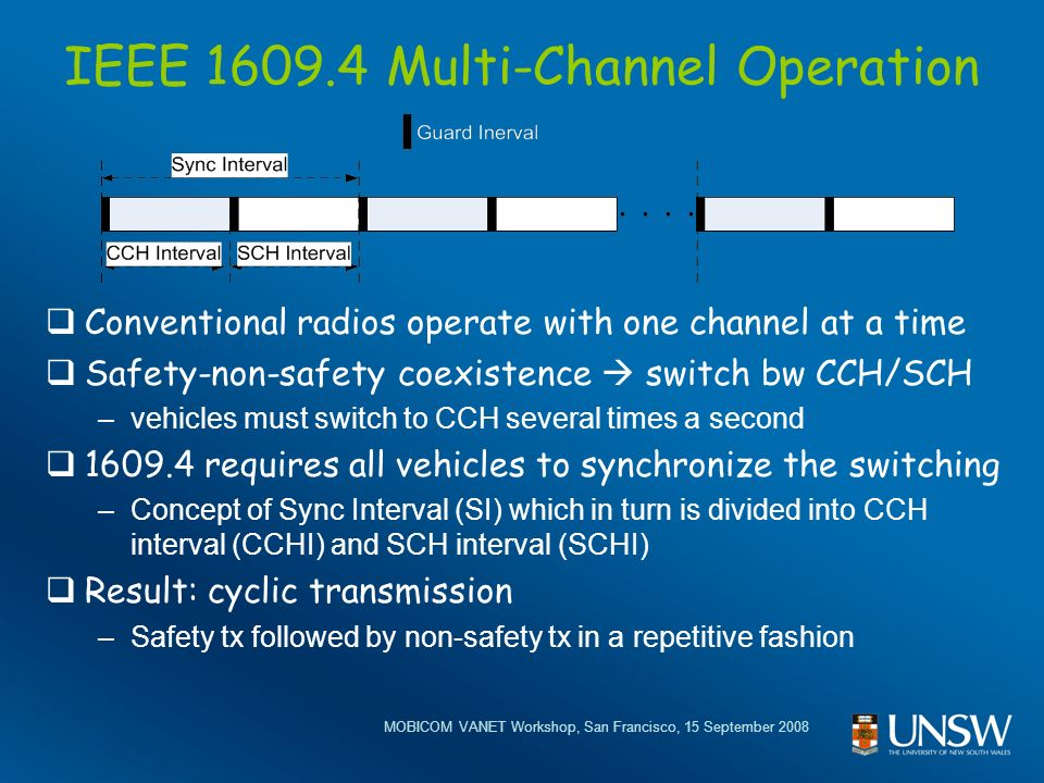 MOBICOM VANET Workshop, San Francisco, 15 September 2008 IEEE 1609.4 Multi-Channel Operation Conventional radios operate with one channel at a time Safety-non-safety coexistence switch bw CCH/SCH –vehicles must switch to CCH several times a second 1609.4 requires all vehicles to synchronize the switching –Concept of Sync Interval (SI) which in turn is divided into CCH interval (CCHI) and SCH interval (SCHI) Result: cyclic transmission –Safety tx followed by non-safety tx in a repetitive fashion