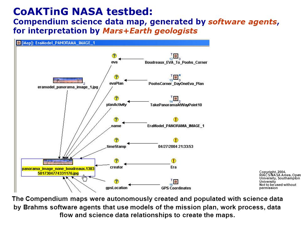CoAKTinG NASA testbed: Compendium science data map, generated by software agents, for interpretation by Mars+Earth geologists The Compendium maps were autonomously created and populated with science data by Brahms software agents that use models of the mission plan, work process, data flow and science data relationships to create the maps.