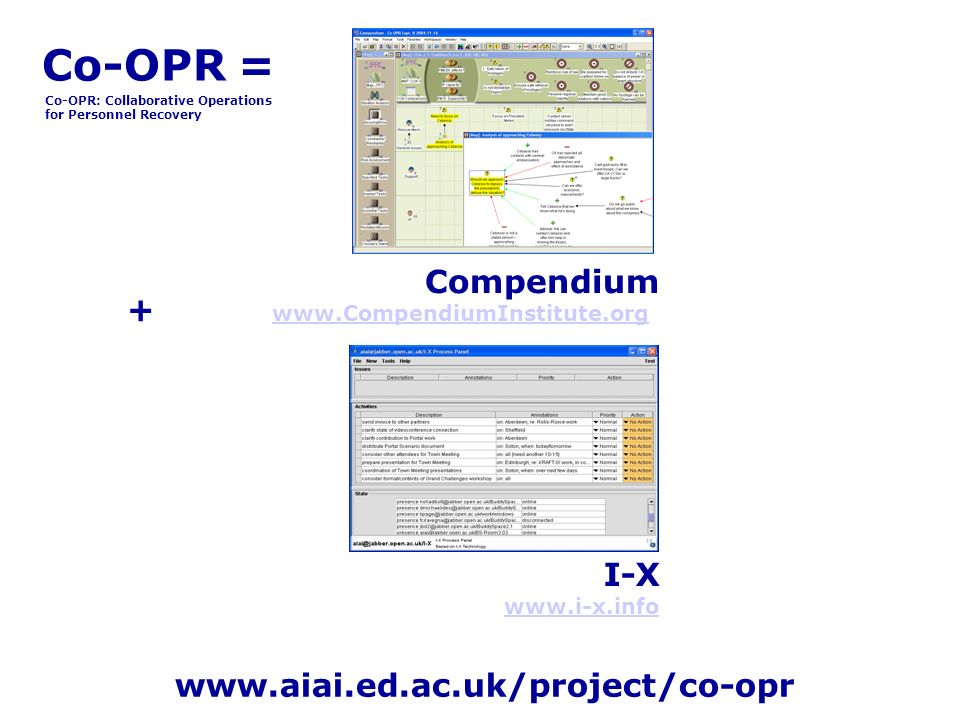 Co-OPR = Compendium www.CompendiumInstitute.org www.CompendiumInstitute.org I-X www.i-x.info www.i-x.info www.aiai.ed.ac.uk/project/co-opr + Co-OPR: Collaborative Operations for Personnel Recovery