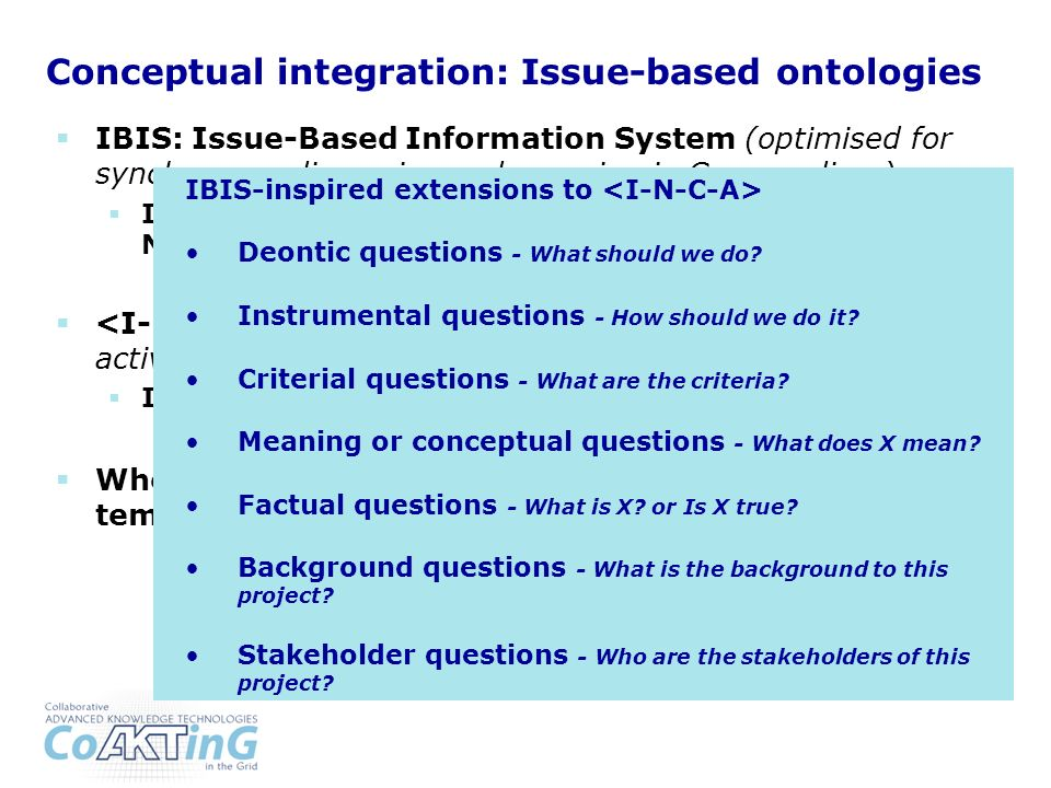 Conceptual integration: Issue-based ontologies IBIS: Issue-Based Information System (optimised for synchronous discussion and mapping in Compendium) Issues, Positions, Arguments, Decisions, Reference Nodes (optimised for asynchronous coordination of activities in I-X Process Panels) Issues, Nodes, Constraints, Annotations Where appropriate, one brings in a Compendium template (e.g.
