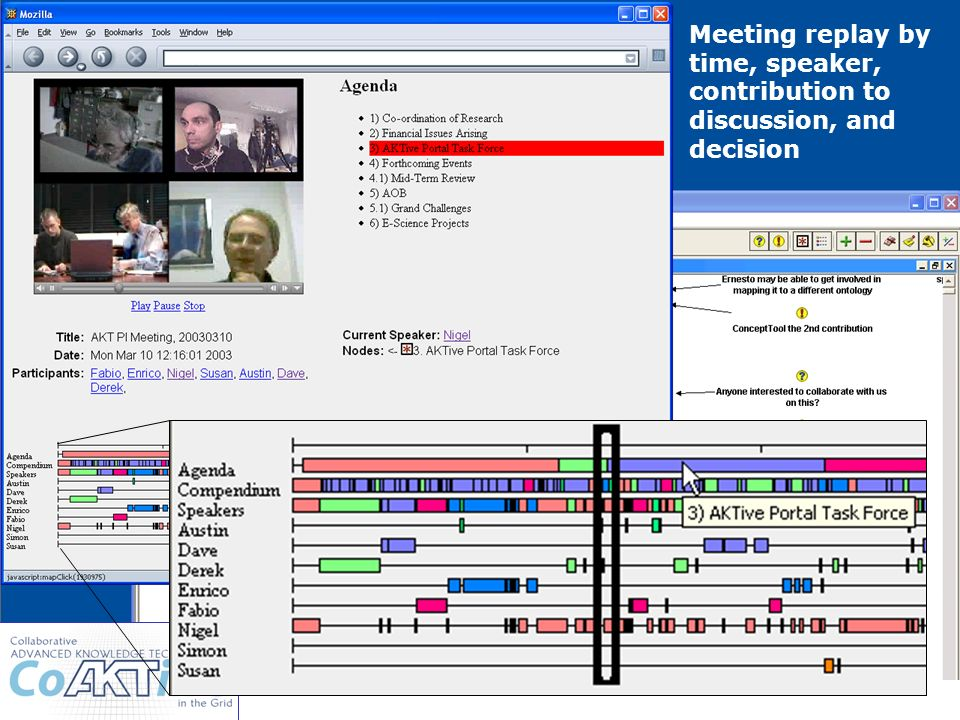 Meeting replay by time, speaker, contribution to discussion, and decision