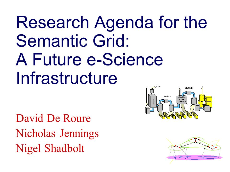 Research Agenda for the Semantic Grid: A Future e-Science Infrastructure David De Roure Nicholas Jennings Nigel Shadbolt