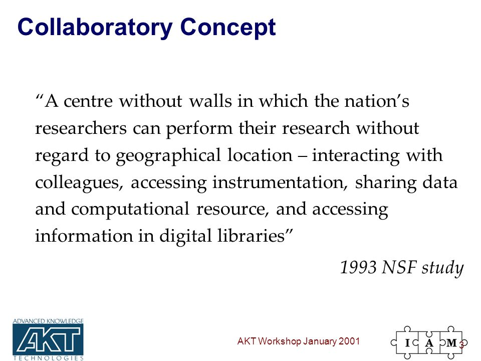 AKT Workshop January 2001 3 Collaboratory Concept A centre without walls in which the nations researchers can perform their research without regard to geographical location – interacting with colleagues, accessing instrumentation, sharing data and computational resource, and accessing information in digital libraries 1993 NSF study