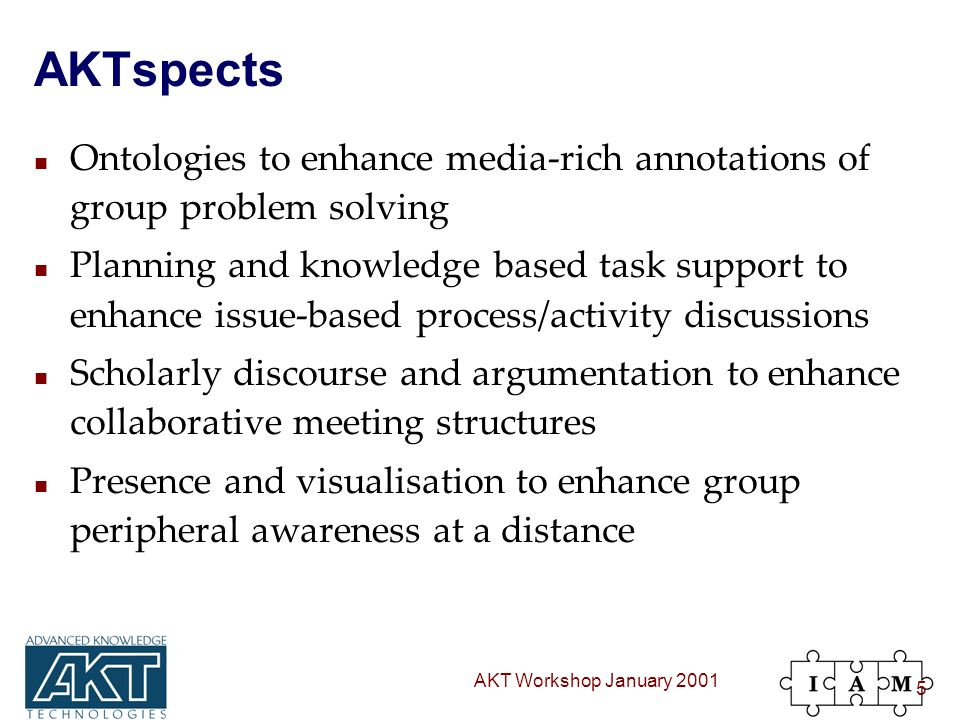 AKT Workshop January 2001 5 AKTspects n Ontologies to enhance media-rich annotations of group problem solving n Planning and knowledge based task support to enhance issue-based process/activity discussions n Scholarly discourse and argumentation to enhance collaborative meeting structures n Presence and visualisation to enhance group peripheral awareness at a distance