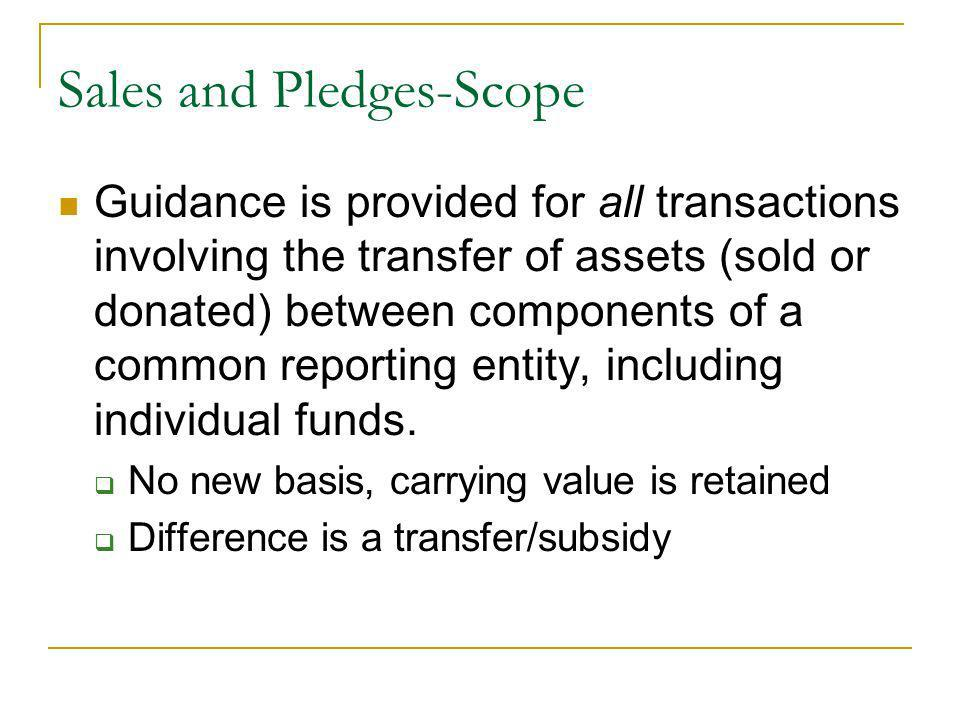 Guidance is provided for all transactions involving the transfer of assets (sold or donated) between components of a common reporting entity, including individual funds.