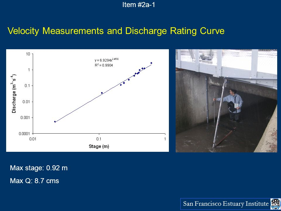 San Francisco Estuary Institute Velocity Measurements and Discharge Rating Curve Max stage: 0.92 m Max Q: 8.7 cms Item #2a-1