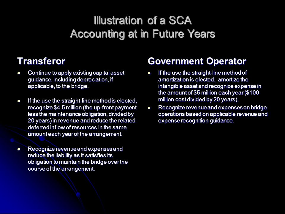 Illustration of a SCA Accounting at in Future Years Transferor Continue to apply existing capital asset guidance, including depreciation, if applicable, to the bridge.