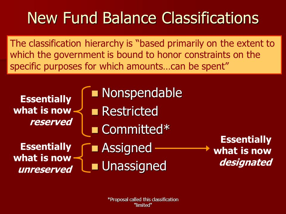 *Proposal called this classification limited New Fund Balance Classifications Nonspendable Nonspendable Restricted Restricted Committed* Committed* Assigned Assigned Unassigned Unassigned Essentially what is now reserved Essentially what is now unreserved Essentially what is now designated The classification hierarchy is based primarily on the extent to which the government is bound to honor constraints on the specific purposes for which amounts…can be spent