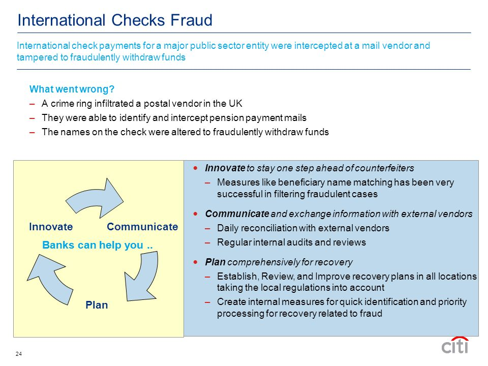 24 International Checks Fraud What went wrong.