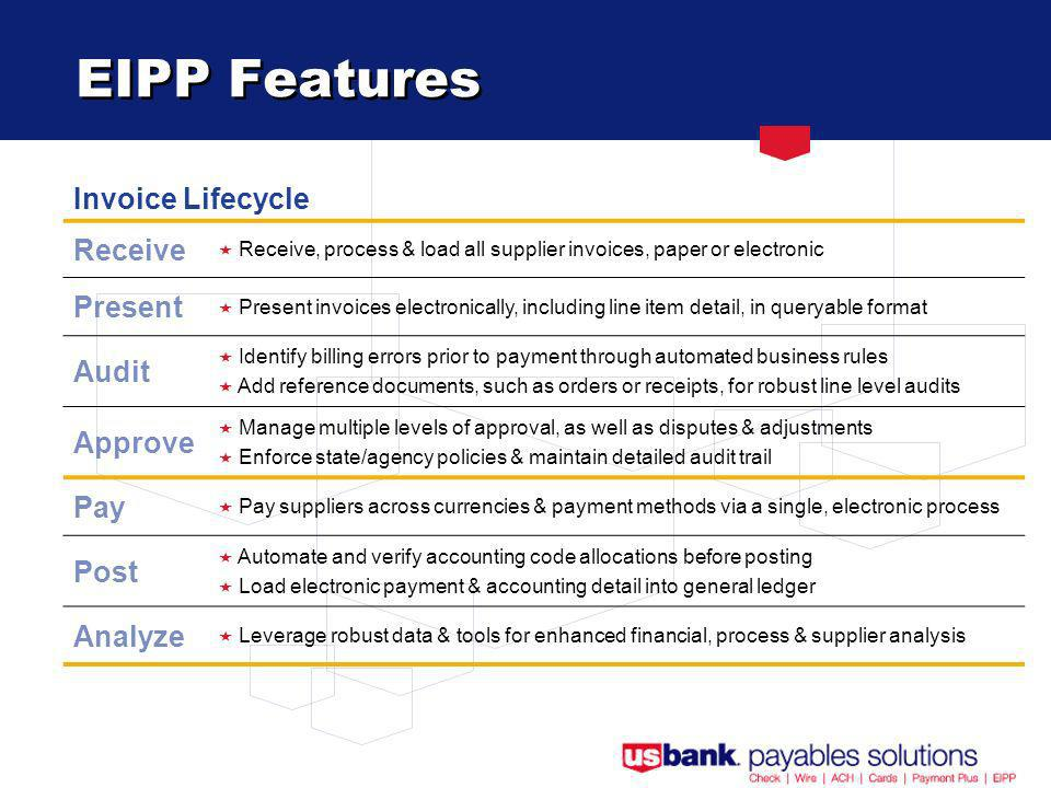 EIPP Features Invoice Lifecycle Receive Receive, process & load all supplier invoices, paper or electronic Present Present invoices electronically, including line item detail, in queryable format Audit Identify billing errors prior to payment through automated business rules Add reference documents, such as orders or receipts, for robust line level audits Approve Manage multiple levels of approval, as well as disputes & adjustments Enforce state/agency policies & maintain detailed audit trail Pay Pay suppliers across currencies & payment methods via a single, electronic process Post Automate and verify accounting code allocations before posting Load electronic payment & accounting detail into general ledger Analyze Leverage robust data & tools for enhanced financial, process & supplier analysis