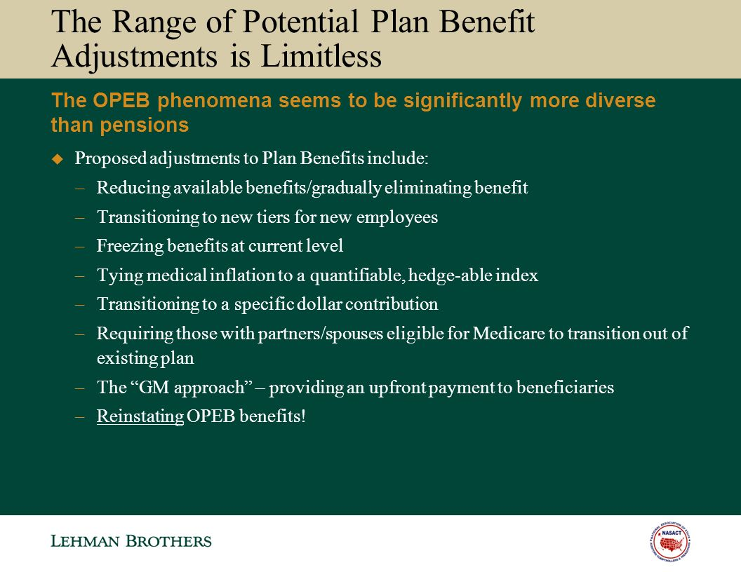 The Range of Potential Plan Benefit Adjustments is Limitless Proposed adjustments to Plan Benefits include: –Reducing available benefits/gradually eliminating benefit –Transitioning to new tiers for new employees –Freezing benefits at current level –Tying medical inflation to a quantifiable, hedge-able index –Transitioning to a specific dollar contribution –Requiring those with partners/spouses eligible for Medicare to transition out of existing plan –The GM approach – providing an upfront payment to beneficiaries –Reinstating OPEB benefits.