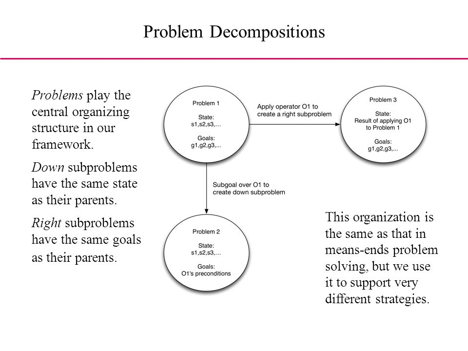 Problem Decompositions Problems play the central organizing structure in our framework.