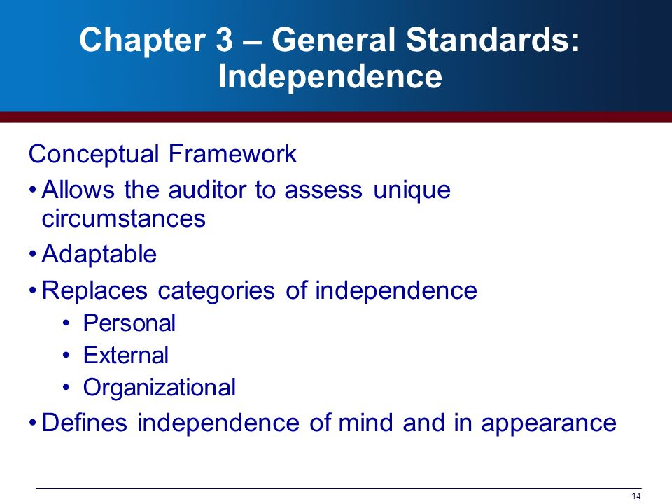 14 Chapter 3 – General Standards: Independence Conceptual Framework Allows the auditor to assess unique circumstances Adaptable Replaces categories of independence Personal External Organizational Defines independence of mind and in appearance