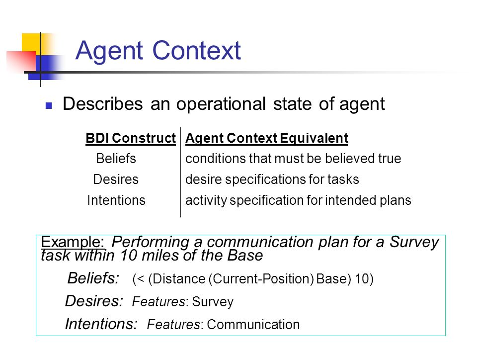 Agent Context Describes an operational state of agent BDI ConstructAgent Context Equivalent Beliefsconditions that must be believed true Desiresdesire specifications for tasks Intentionsactivity specification for intended plans Example: Performing a communication plan for a Survey task within 10 miles of the Base Beliefs: (< (Distance (Current-Position) Base) 10) Desires: Features: Survey Intentions: Features: Communication