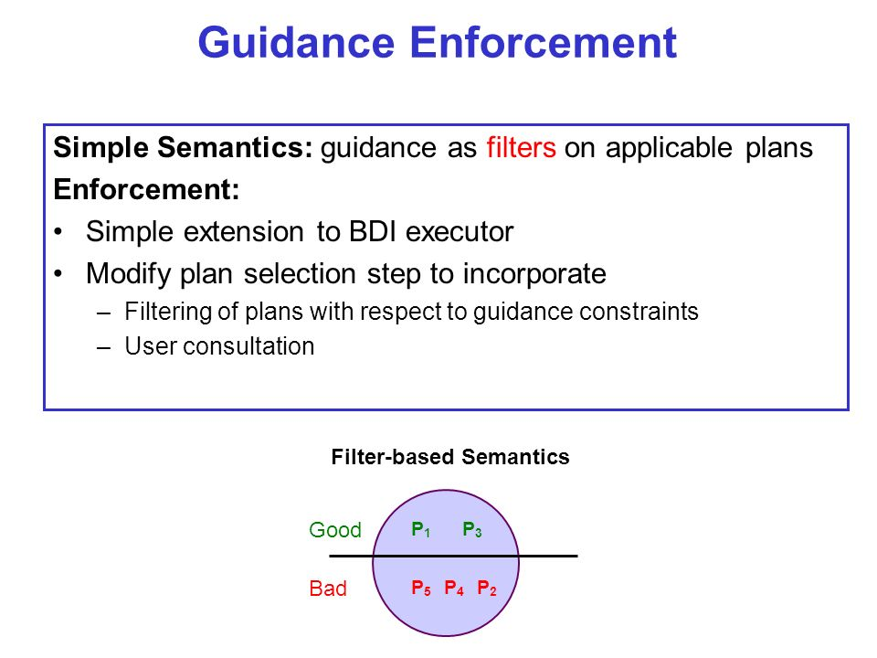 Guidance Enforcement P5P5 P1P1 P3P3 P2P2 P4P4 Good Bad Filter-based Semantics Simple Semantics: guidance as filters on applicable plans Enforcement: Simple extension to BDI executor Modify plan selection step to incorporate –Filtering of plans with respect to guidance constraints –User consultation