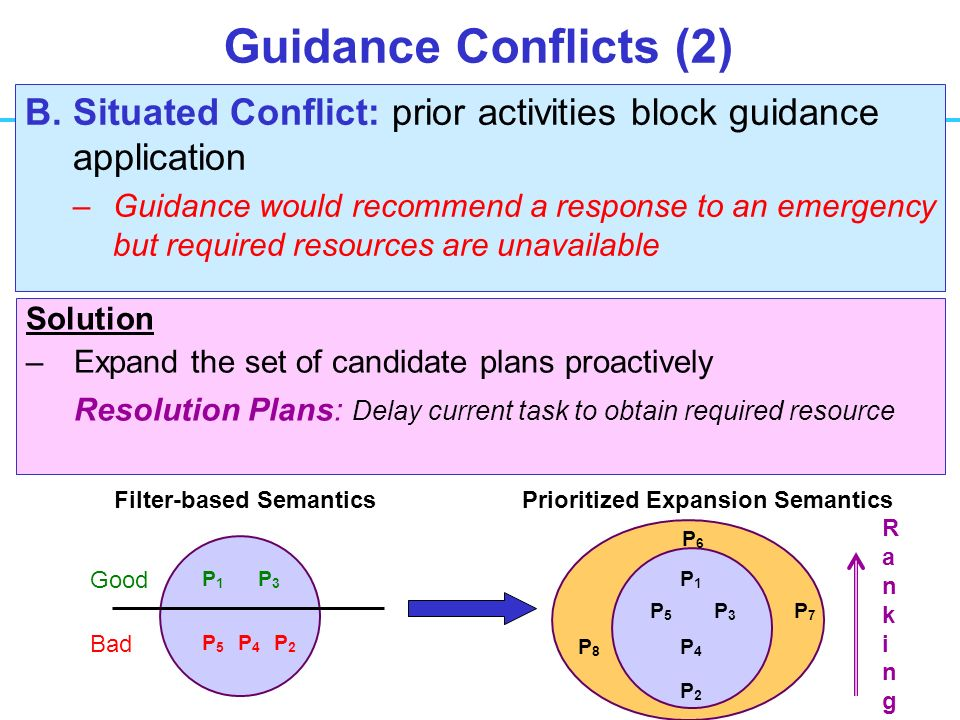 Guidance Conflicts (2) B.
