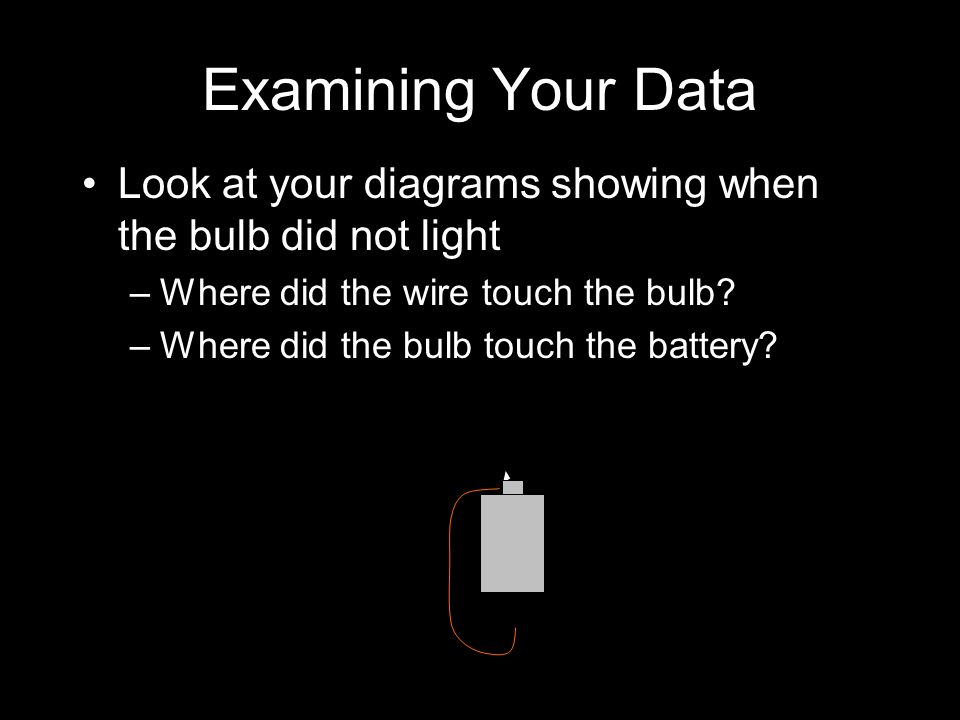 Examining Your Data Look at your diagrams showing when the bulb did not light –Where did the wire touch the bulb.