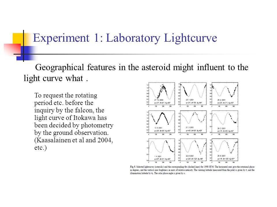 Experiment 1: Laboratory Lightcurve To request the rotating period etc.