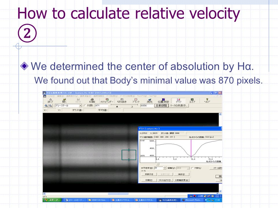 How to calculate relative velocity We determined the center of absolution by Hα.