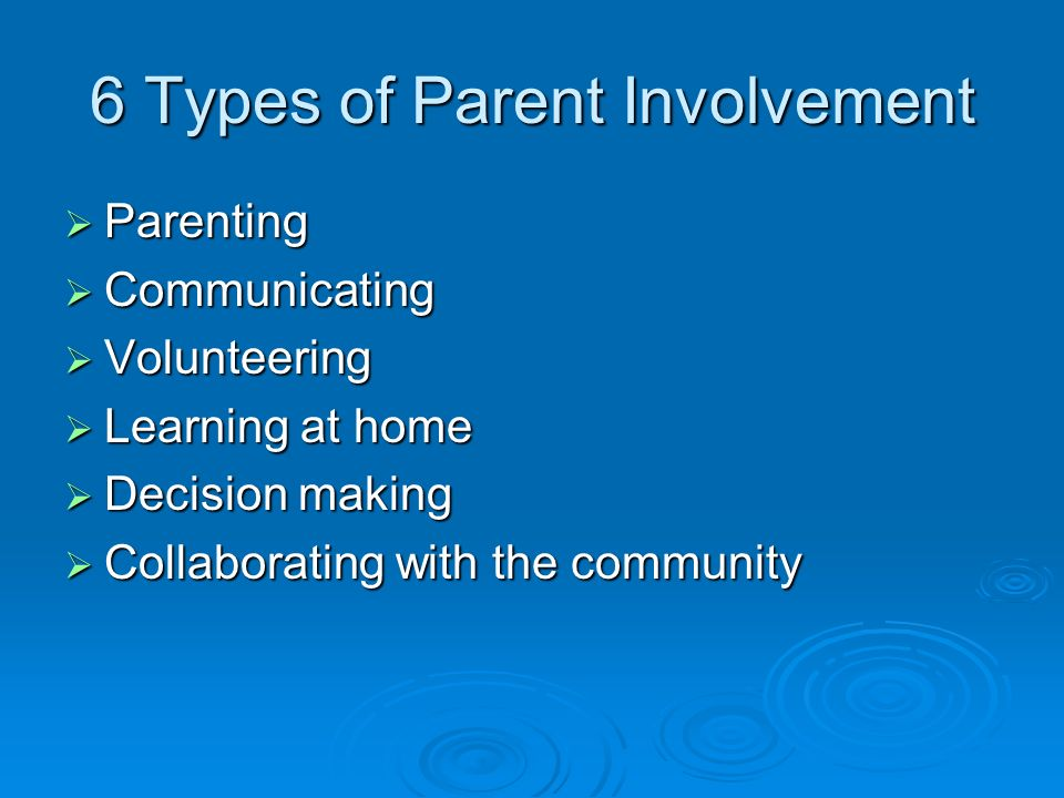 6 Types of Parent Involvement Parenting Parenting Communicating Communicating Volunteering Volunteering Learning at home Learning at home Decision making Decision making Collaborating with the community Collaborating with the community