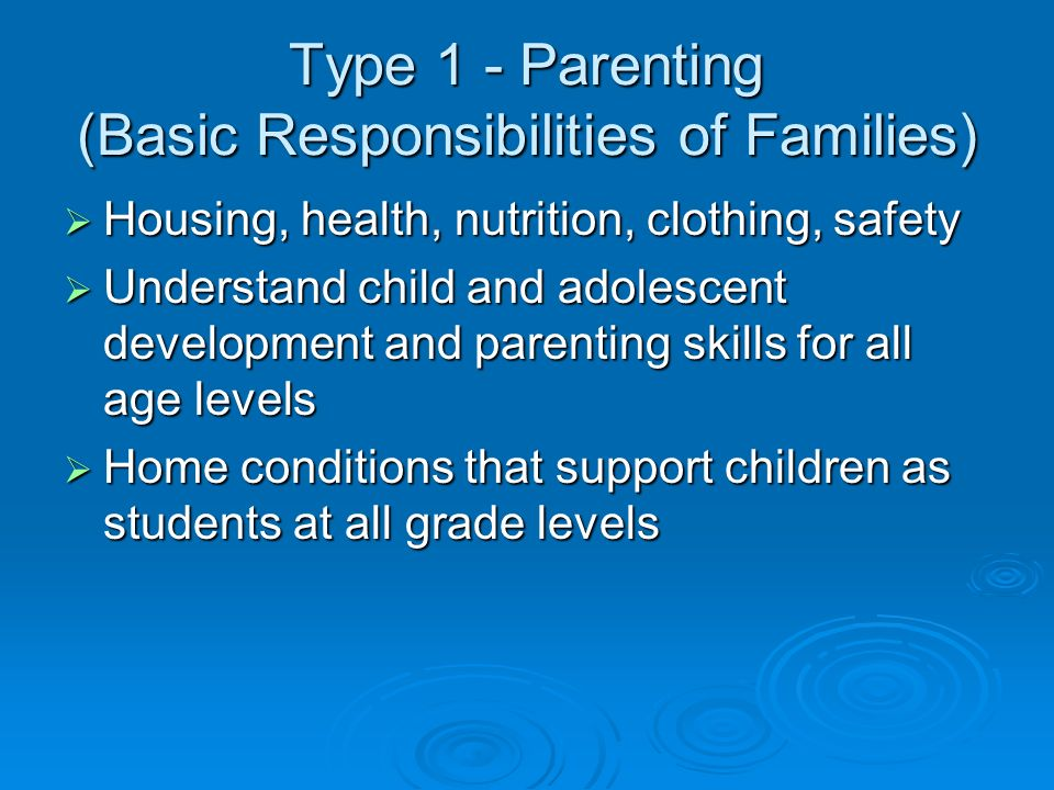 Type 1 - Parenting (Basic Responsibilities of Families) Housing, health, nutrition, clothing, safety Housing, health, nutrition, clothing, safety Understand child and adolescent development and parenting skills for all age levels Understand child and adolescent development and parenting skills for all age levels Home conditions that support children as students at all grade levels Home conditions that support children as students at all grade levels