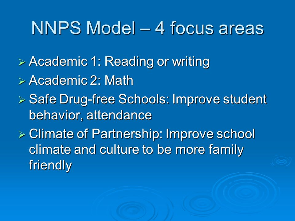 NNPS Model – 4 focus areas Academic 1: Reading or writing Academic 1: Reading or writing Academic 2: Math Academic 2: Math Safe Drug-free Schools: Improve student behavior, attendance Safe Drug-free Schools: Improve student behavior, attendance Climate of Partnership: Improve school climate and culture to be more family friendly Climate of Partnership: Improve school climate and culture to be more family friendly