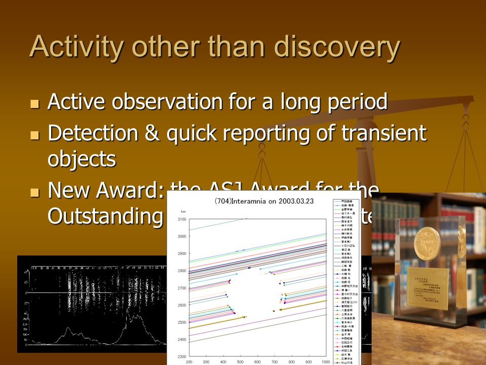 Activity other than discovery Active observation for a long period Active observation for a long period Detection & quick reporting of transient objects Detection & quick reporting of transient objects New Award: the ASJ Award for the Outstanding Achivement by Amateur New Award: the ASJ Award for the Outstanding Achivement by Amateur