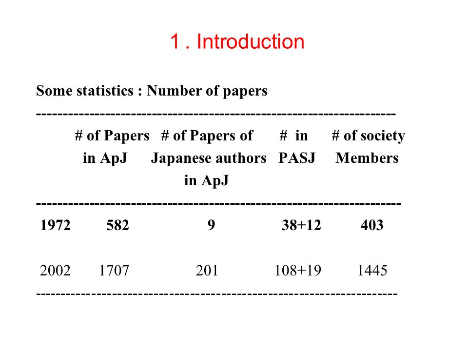 . Introduction Some statistics : Number of papers --------------------------------------------------------------------- # of Papers # of Papers of # in # of society in ApJ Japanese authors PASJ Members in ApJ ---------------------------------------------------------------------- 1972 582 9 38+12 403 2002 1707 201 108+19 1445 ----------------------------------------------------------------------
