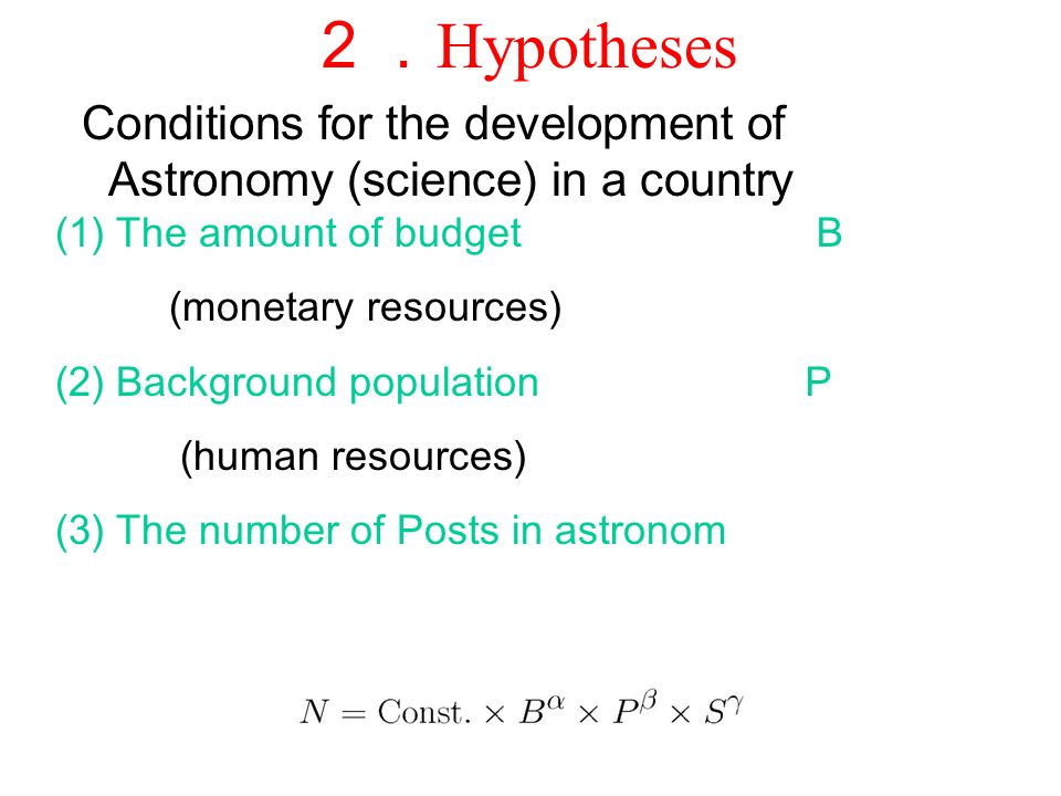 Hypotheses Conditions for the development of Astronomy (science) in a country (1) The amount of budget (monetary resources) (2) Background population (human resources) (3) The number of Posts in astronom y S Number of Papers N