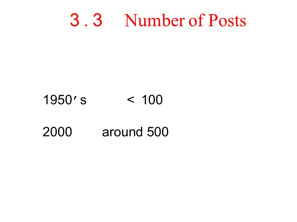 . Number of Posts 1950 s 100 2000 around 500