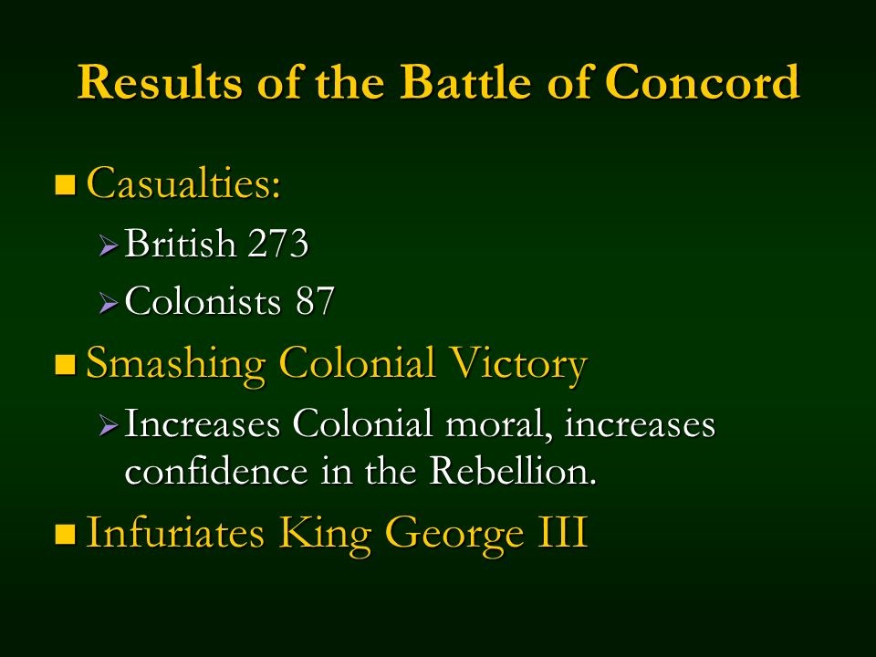 Results of the Battle of Concord Casualties: Casualties: British 273 British 273 Colonists 87 Colonists 87 Smashing Colonial Victory Smashing Colonial Victory Increases Colonial moral, increases confidence in the Rebellion.