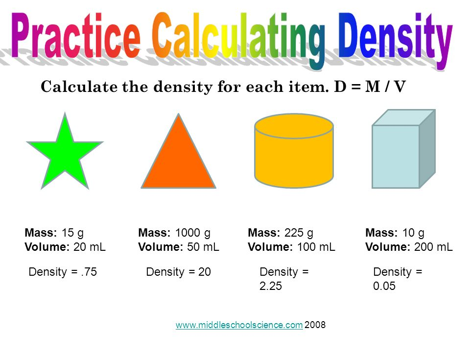 Calculate the density for each item.