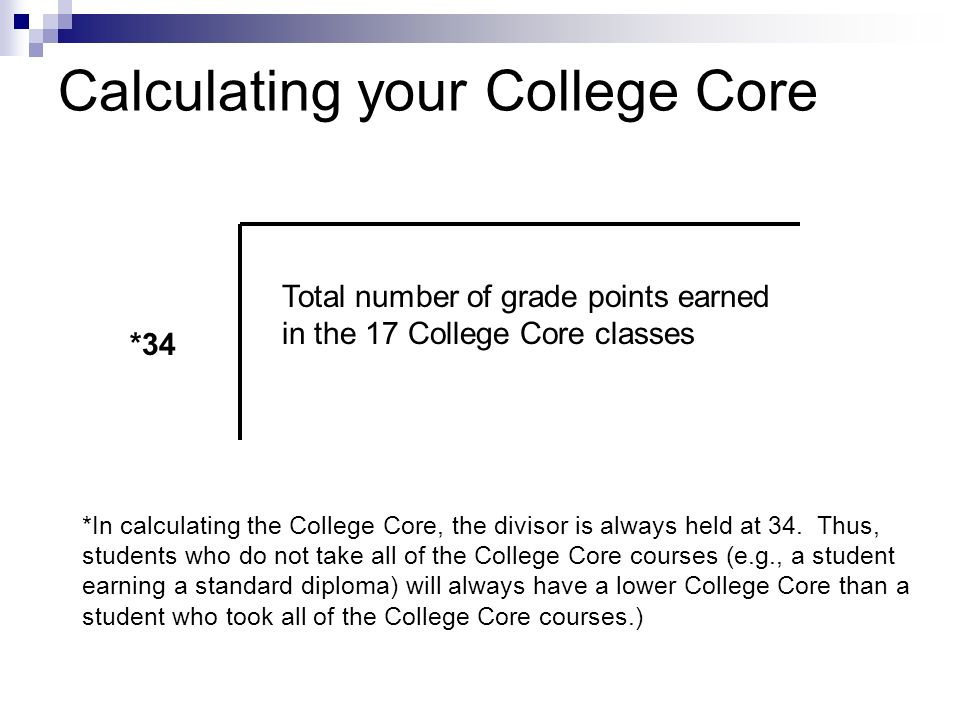 *In calculating the College Core, the divisor is always held at 34.