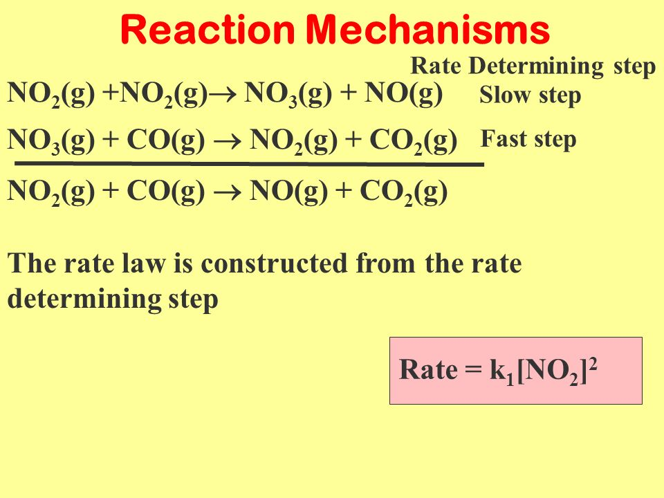 Reaction Mechanisms A Reaction Mechanism is the process which describes in great detail the order in which bonds are broken and reformed, changes in orientation and the energies involved during those rebondings, and changes in orientations NO(g) + O 3 (g) NO 2 (g) + O 2 (g) elementary reaction A single reaction event is called an elementary reaction NO 2 (g) + CO(g) NO(g) + CO 2 (g) elementary reaction, While this reaction looks like an elementary reaction, it actually takes place in a series of steps NO 2 (g) +NO 2 (g) NO 3 (g) + NO(g) NO 3 (g) + CO(g) NO 2 (g) + CO 2 (g) NO 2 (g) + CO(g) NO(g) + CO 2 (g)