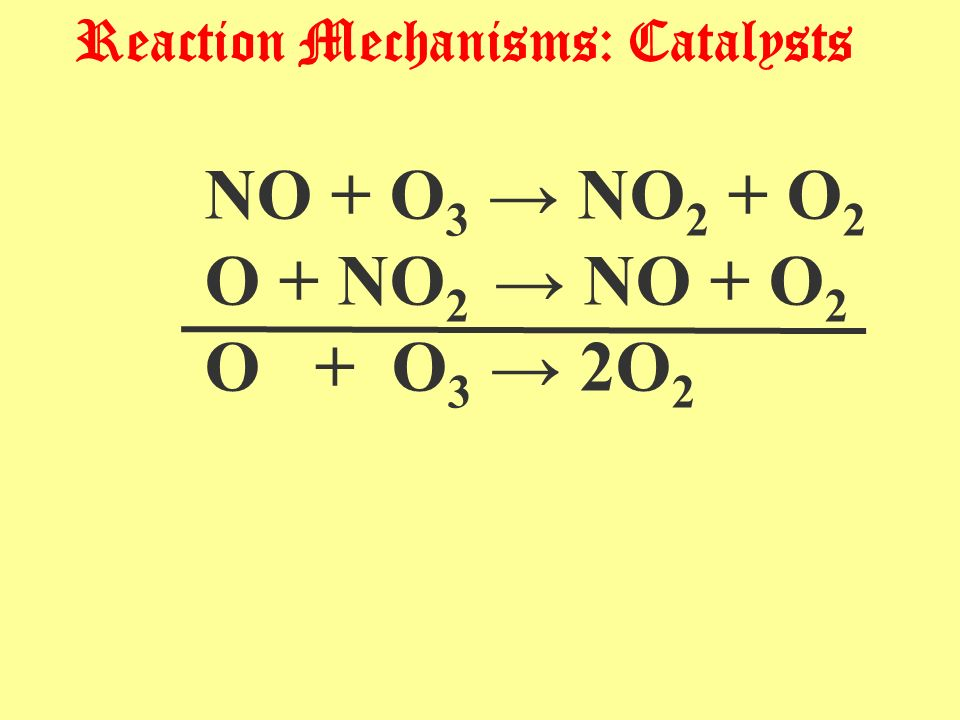Reaction Mechanisms NO 2 (g) +NO 2 (g) NO 3 (g) + NO(g) NO 3 (g) + CO(g) NO 2 (g) + CO 2 (g) NO 2 (g) + CO(g) NO(g) + CO 2 (g) Slow step Fast step Rate Determining step The rate law is constructed from the rate determining step Rate = k 1 [NO 2 ] 2