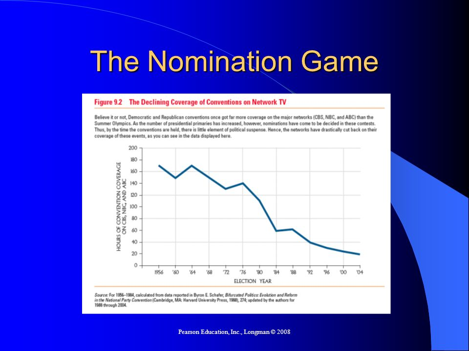 Pearson Education, Inc., Longman © 2008 The Nomination Game