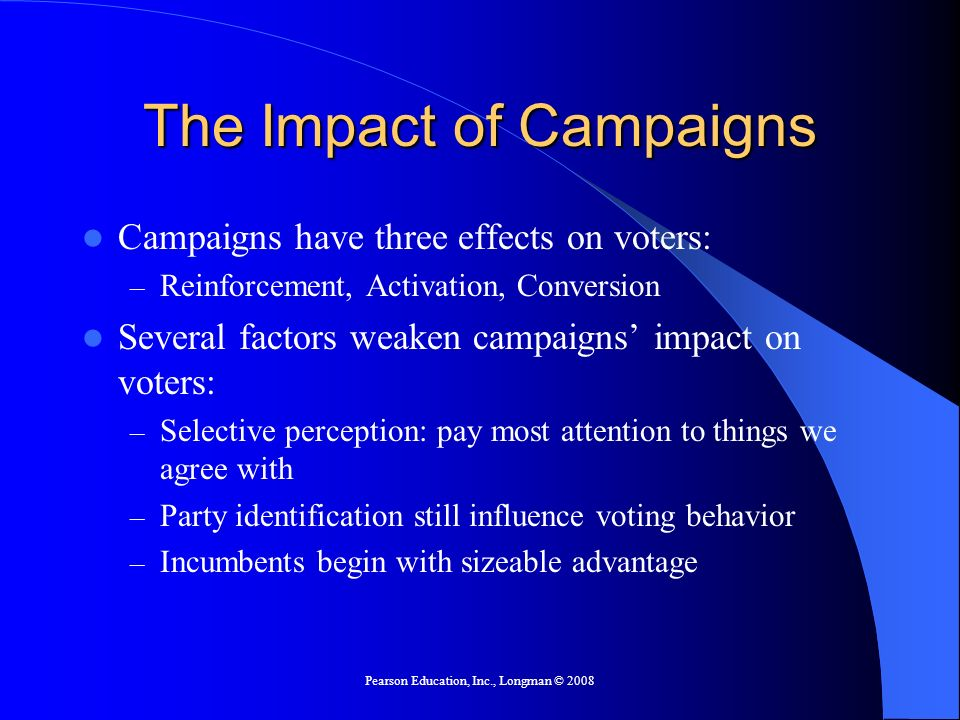 Pearson Education, Inc., Longman © 2008 The Impact of Campaigns Campaigns have three effects on voters: – Reinforcement, Activation, Conversion Several factors weaken campaigns impact on voters: – Selective perception: pay most attention to things we agree with – Party identification still influence voting behavior – Incumbents begin with sizeable advantage