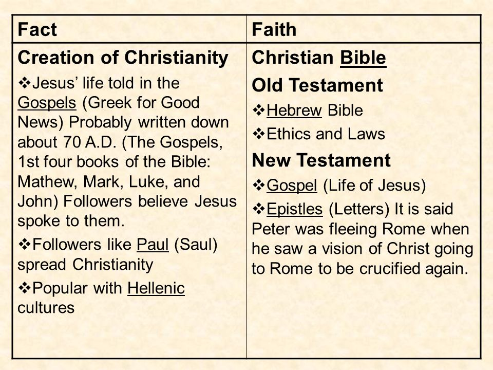 FactFaith Creation of Christianity Jesus life told in the Gospels (Greek for Good News) Probably written down about 70 A.D.