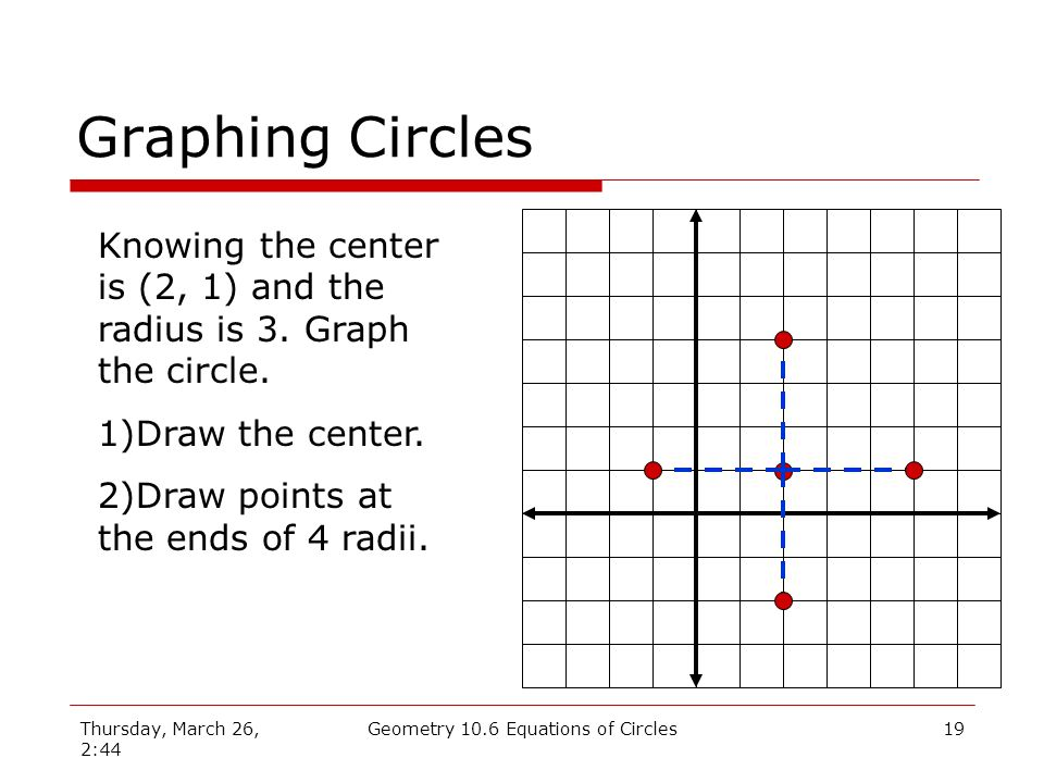 Thursday, March 26, 2:44 Geometry 10.6 Equations of Circles18 Graphing Circles continued (x – 2) 2 + (y – 1) 2 = 9 Center (2, 1) What is r.