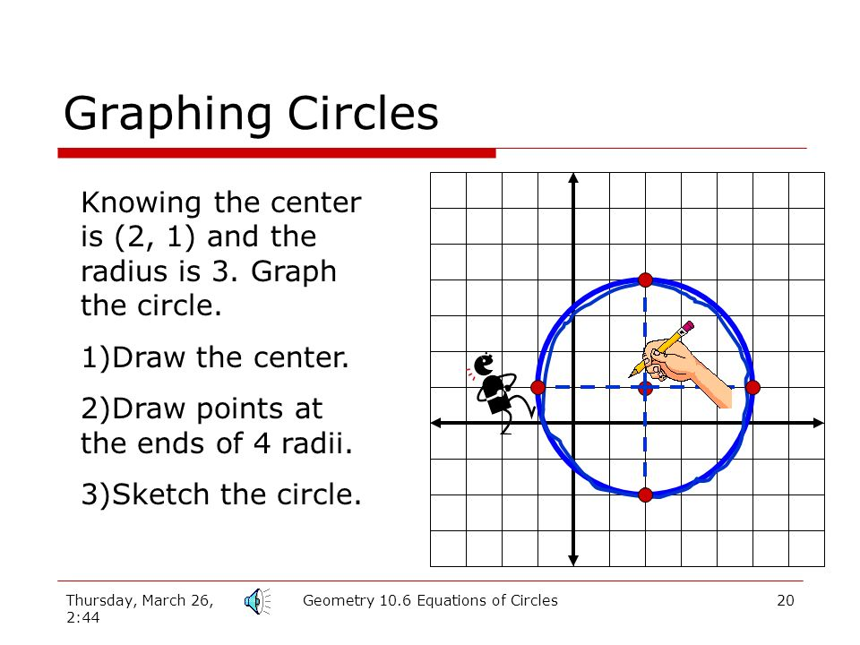 Thursday, March 26, 2:44 Geometry 10.6 Equations of Circles19 Graphing Circles Knowing the center is (2, 1) and the radius is 3.