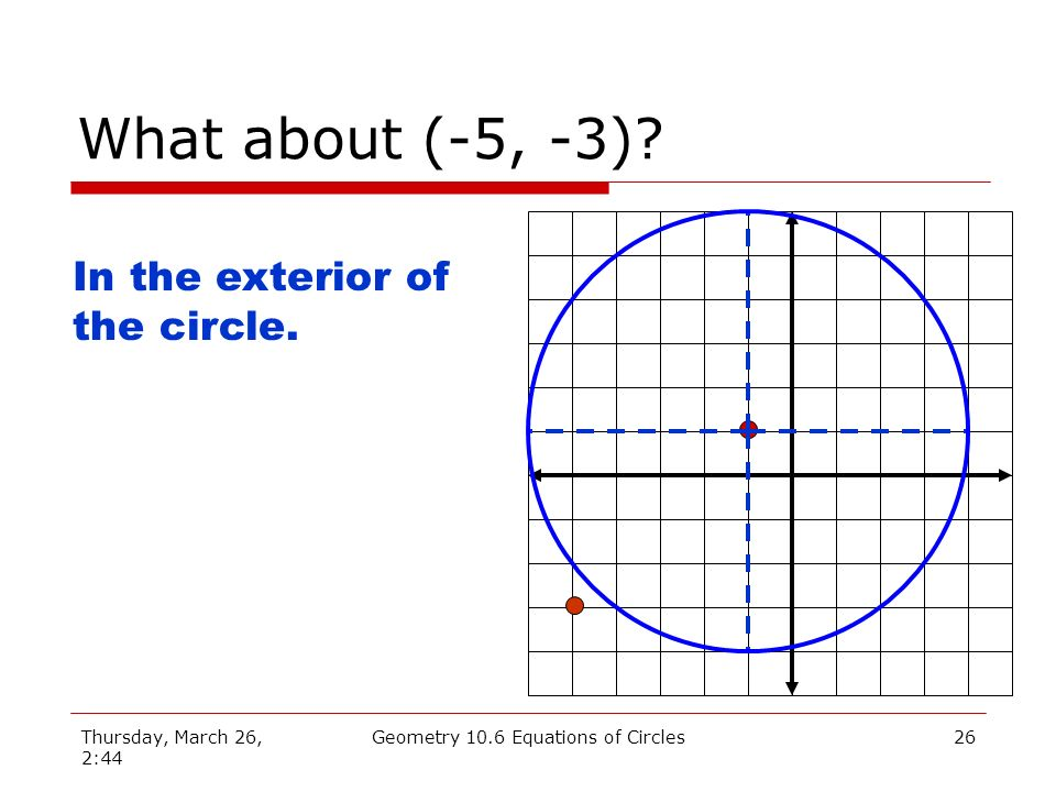 Thursday, March 26, 2:44 Geometry 10.6 Equations of Circles25 What about (3, 2).