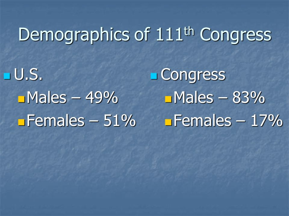 Demographics of Congress Congress is not at all demographically representative of the U.S.