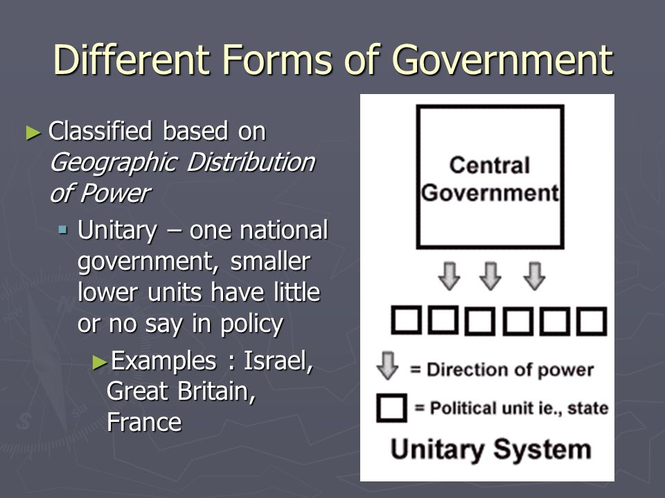 Different Forms of Government Classified based on Who Can Participate Dictatorship – government is not accountable to anyone Autocracy – single person holds unlimited power Oligarchy – a small, self-appointed group rules